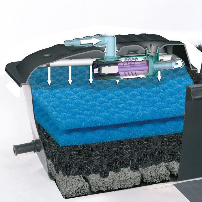 Прудовый фильтр Aquael KLARJET 10000 (PFN 3500, PS 9W)